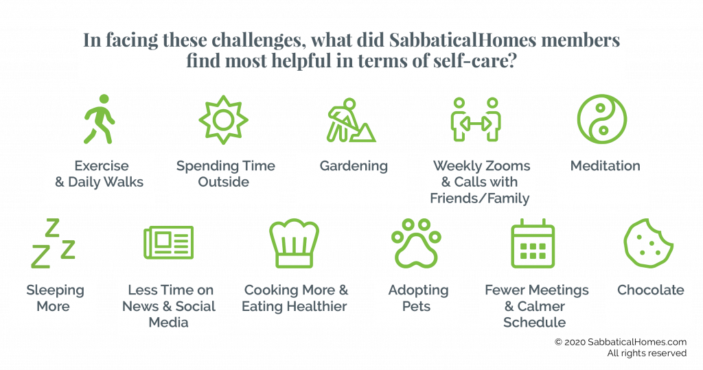 Graphic showing how survey respondents are taking care of themselves, including exercise, gardening, time with family, meditating and sleeping more.